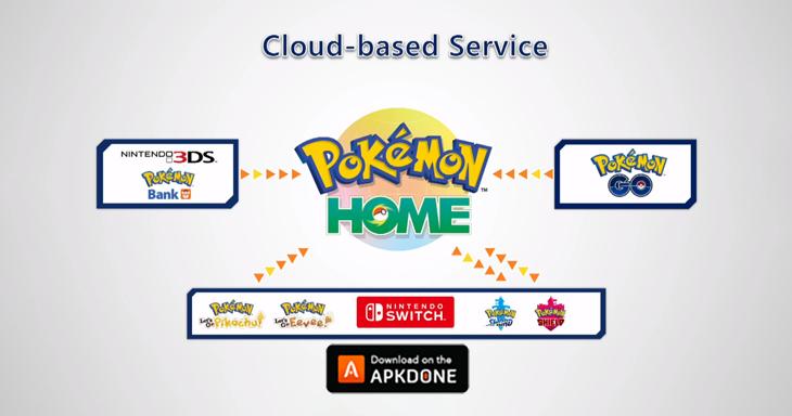 Pokemon HOME poster