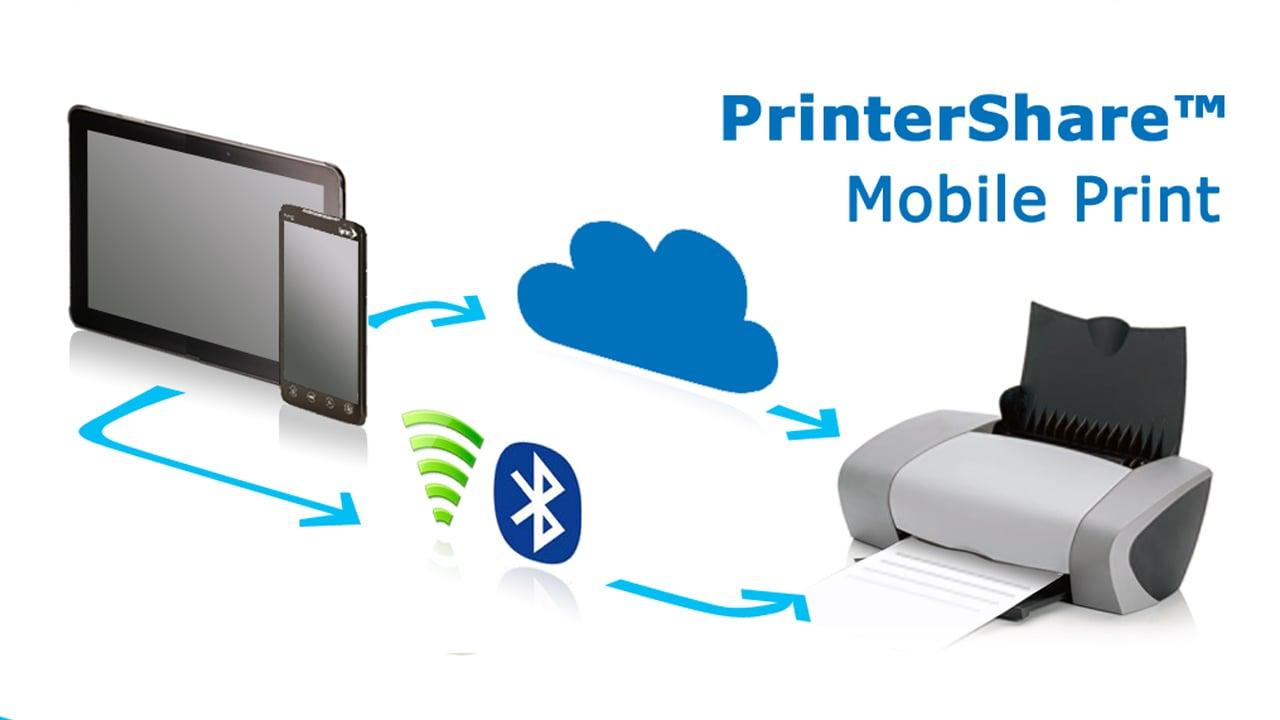 PrinterShare Mobile Print poster