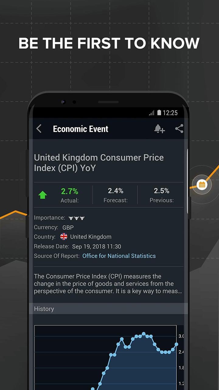 Investing com screen 4