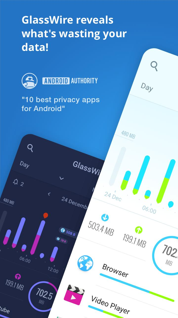 GlassWire Data Usage Monitor screen 0